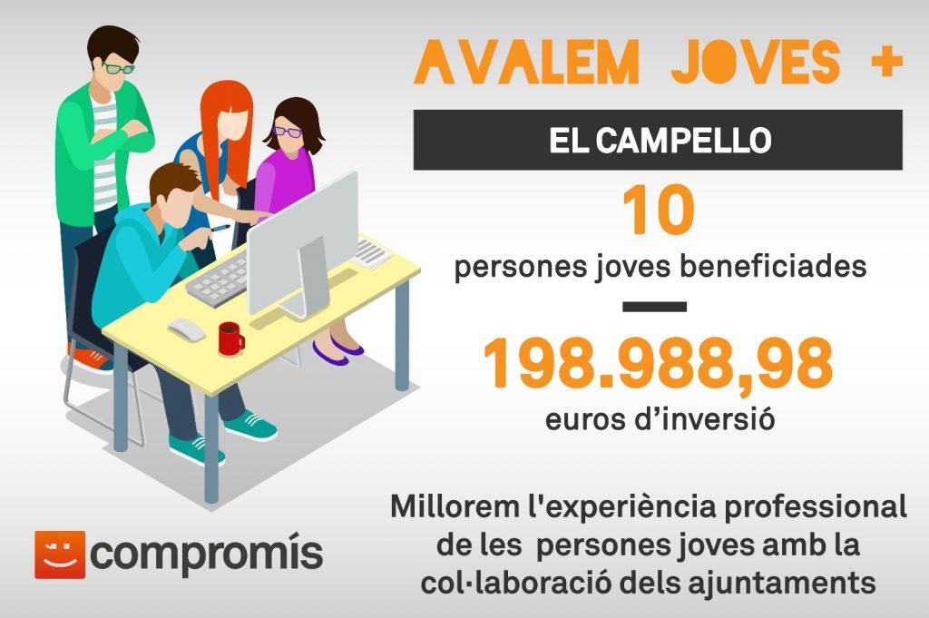 Avalem Joves El Campello Compromís